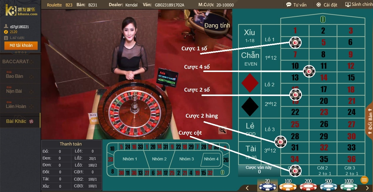 Cách đặt cược Roulette online