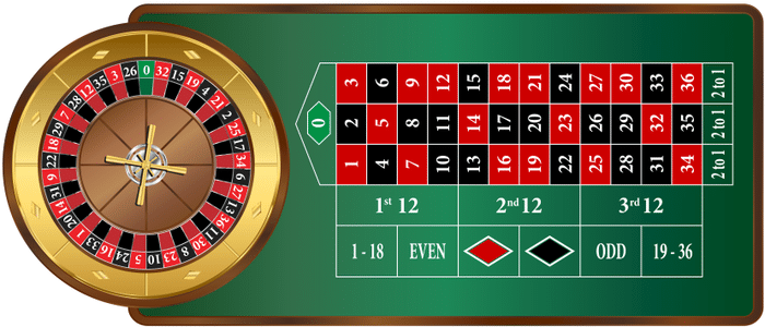 Hình ảnh bàn chơi Roulette tại casino K8