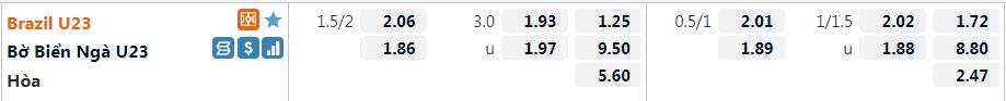 ty-le-keo-u23-brazil-vs-u23-bo-bien-nga