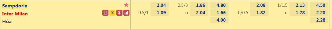 soi-keo-sampdoria-vs-inter-luc-17h30-ngay-12-9-2021-2